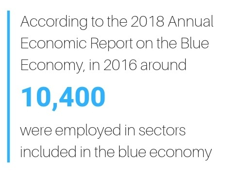 The blue economy is a vital component of the Maltese economy